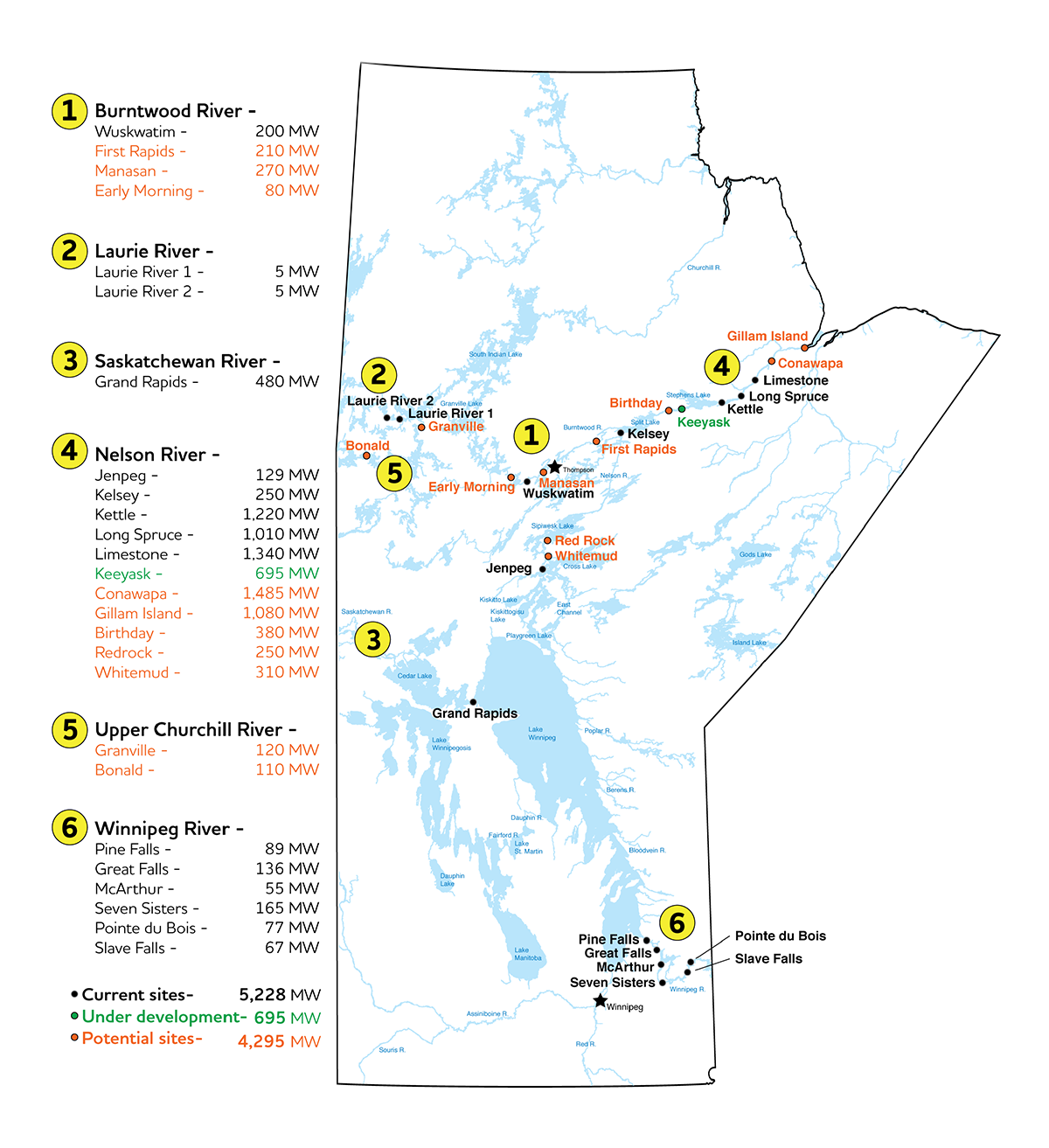 Current, under development and potential hydro development sites.